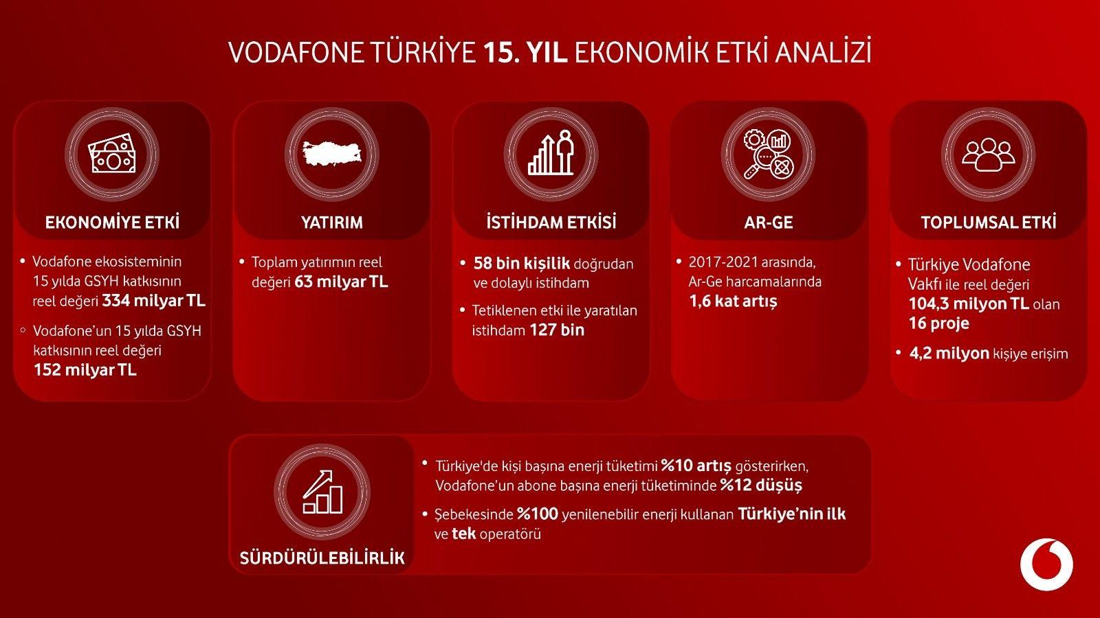 2021/09/buyuyen-turkiyenin-operatoru-olmaya-odaklandi-20210917AW41-1.jpg