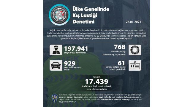 Kış lastiği denetiminde tedirgin edici rakam: 17 bin 439 trafik kural ihlali